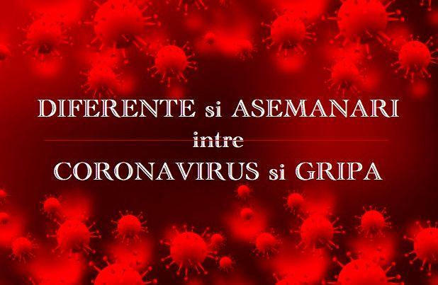 Diferente intre coronavirus si gripa