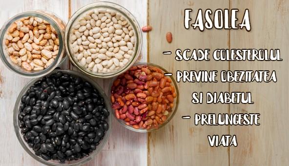 Fasolea scade colesterolul