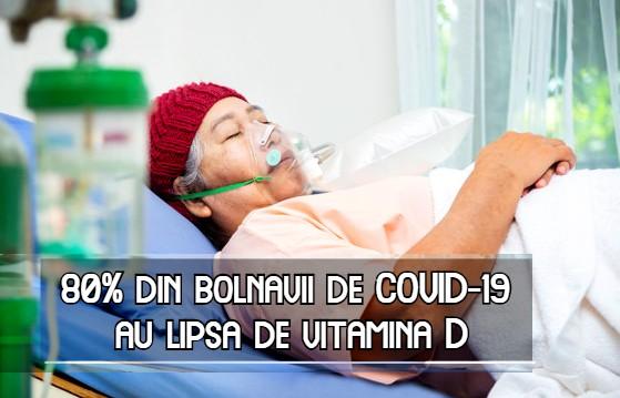 Lipsa de vitamina D la bolnavii de COVID-19