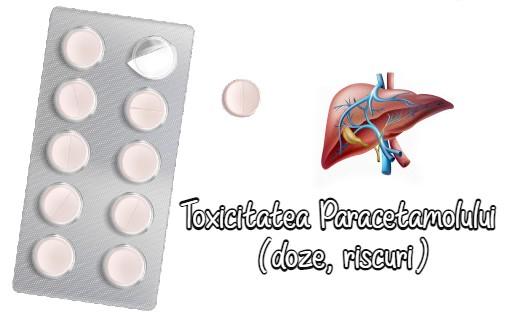 Toxicitatea Paracetamolului (doze, riscuri)