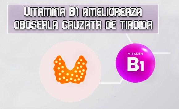 Vitamina B1 amelioreaza oboseala cauzata de tiroida