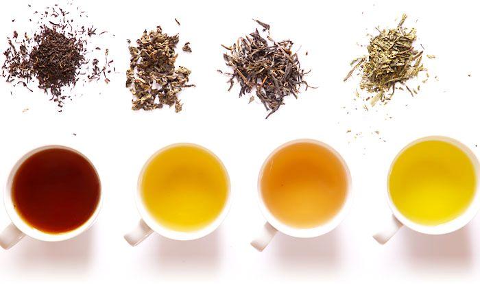 Metode de Detoxifiere - Ceaiuri
